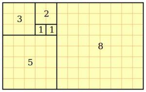 penyusunan lantai dengan bilangan Fibonnacci